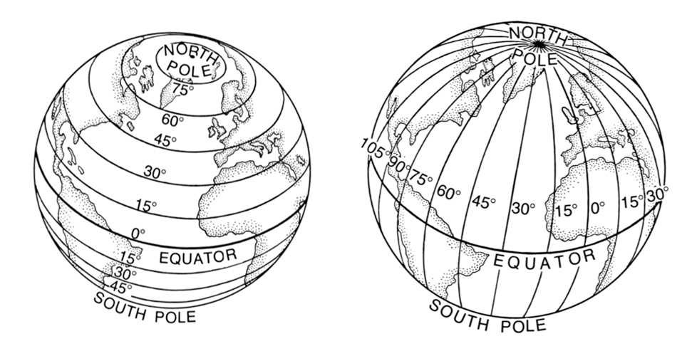 Geografische Koordinaten